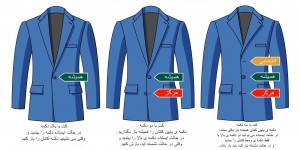 the-basic-rules-of-buttoning-a-suit-jacket (1)